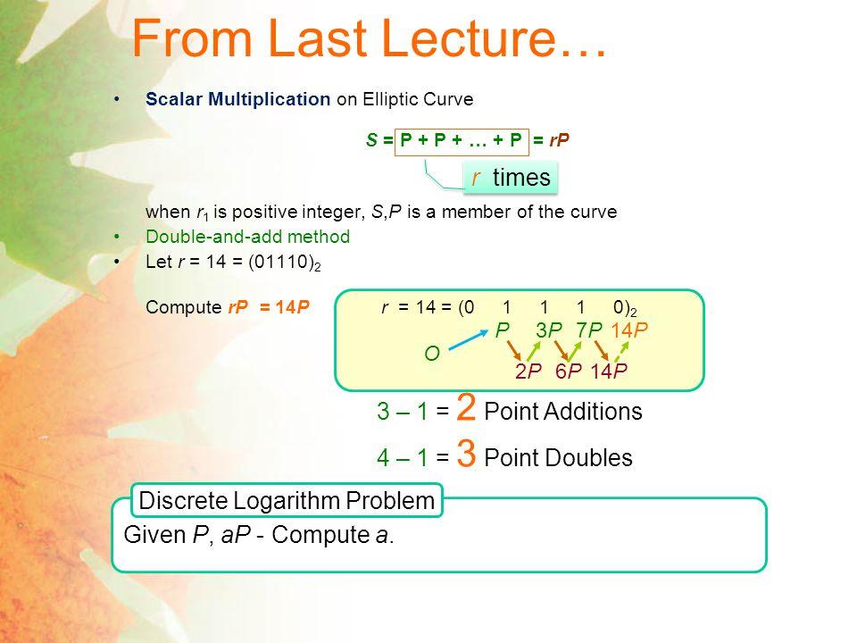 Discrete Logarithm Problem