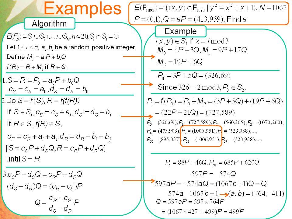 Examples Algorithm Example
