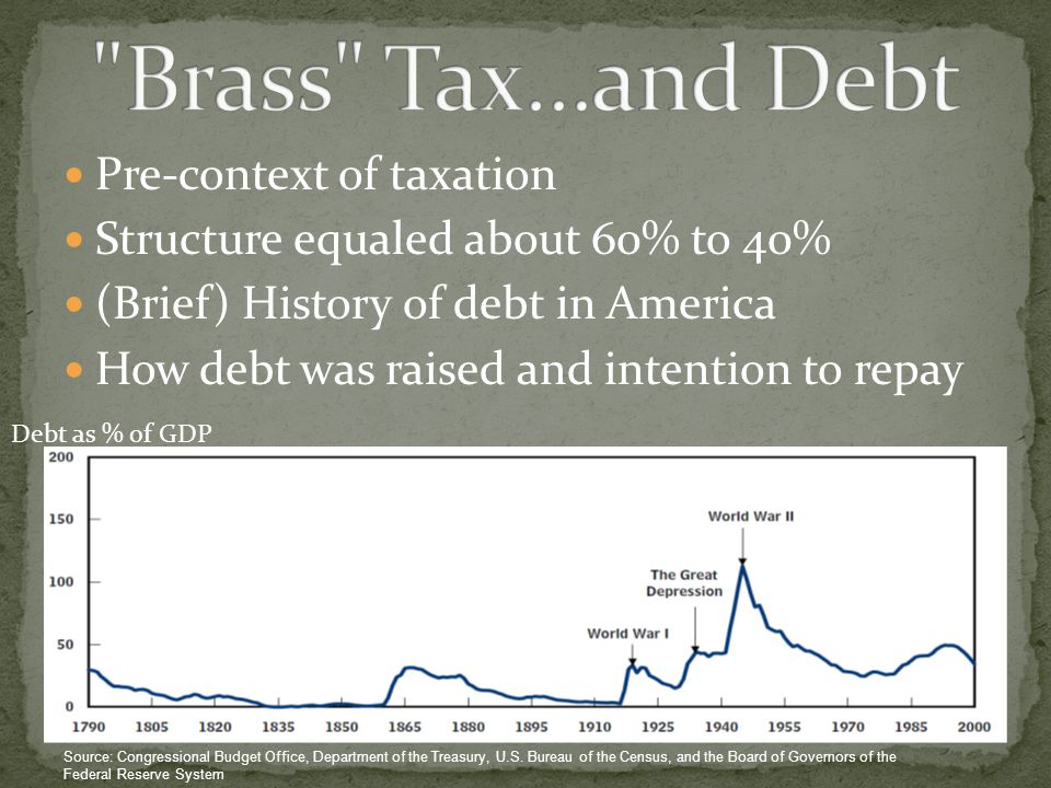 Brass Tax…and Debt Pre-context of taxation