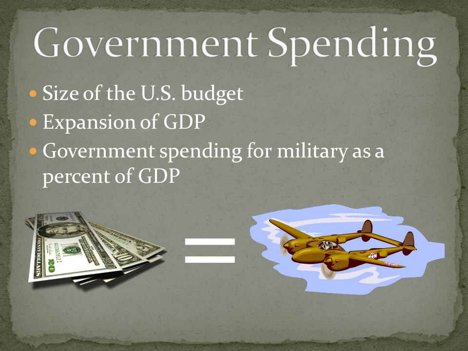 = Government Spending Size of the U.S. budget Expansion of GDP