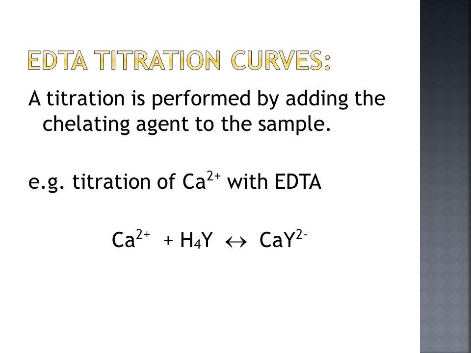 EDTA Titration Curves: