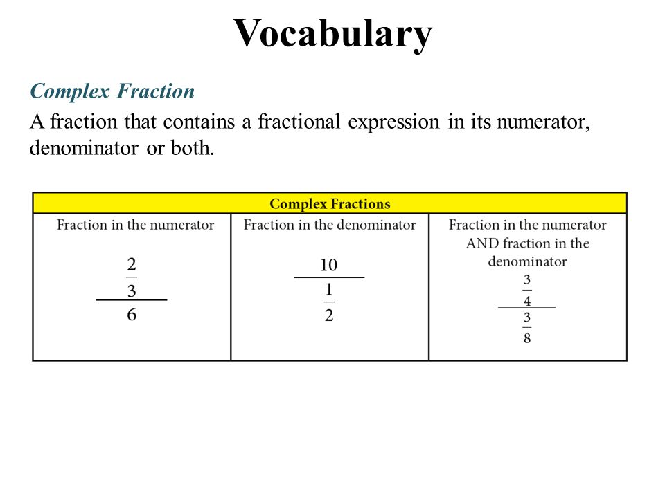 Vocabulary Complex Fraction