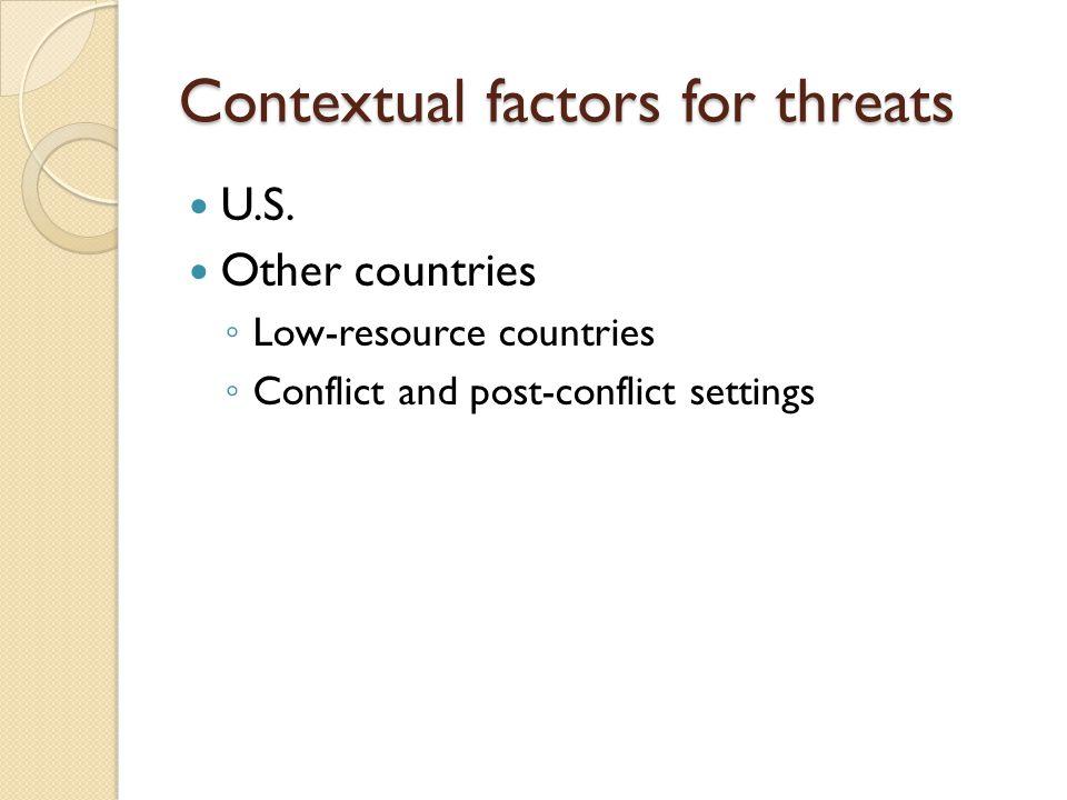 Contextual factors for threats