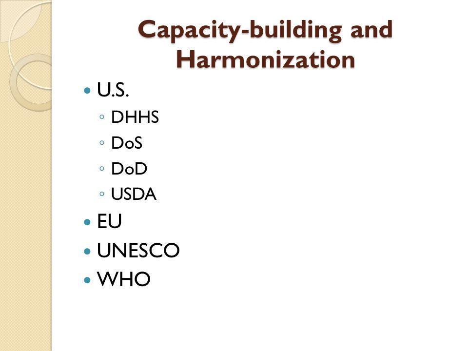 Capacity-building and Harmonization