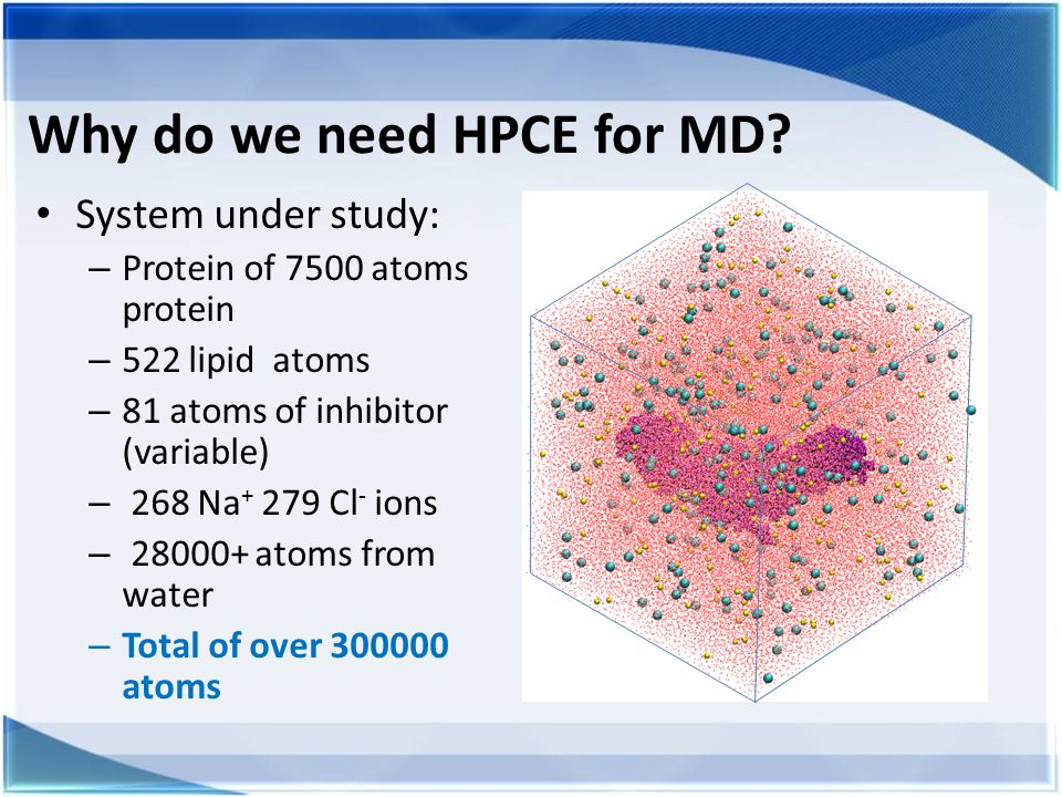 Why do we need HPCE for MD