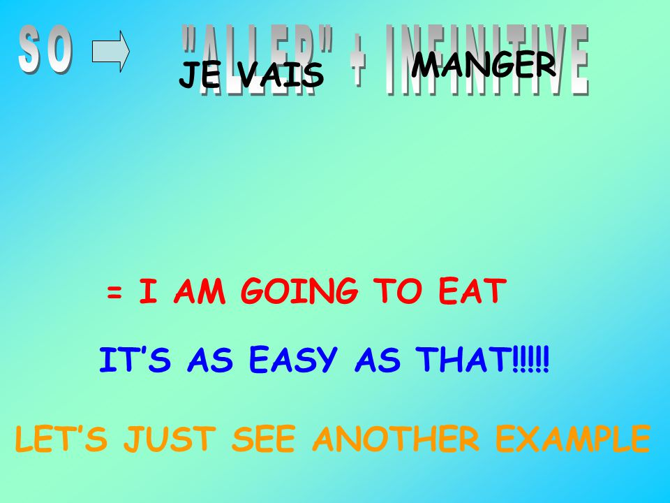 SO ALLER + INFINITIVE. MANGER. JE VAIS. = I AM GOING TO EAT.