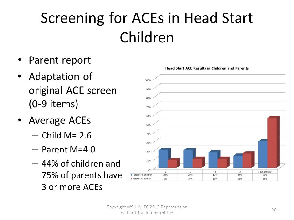 Screening for ACEs in Head Start Children