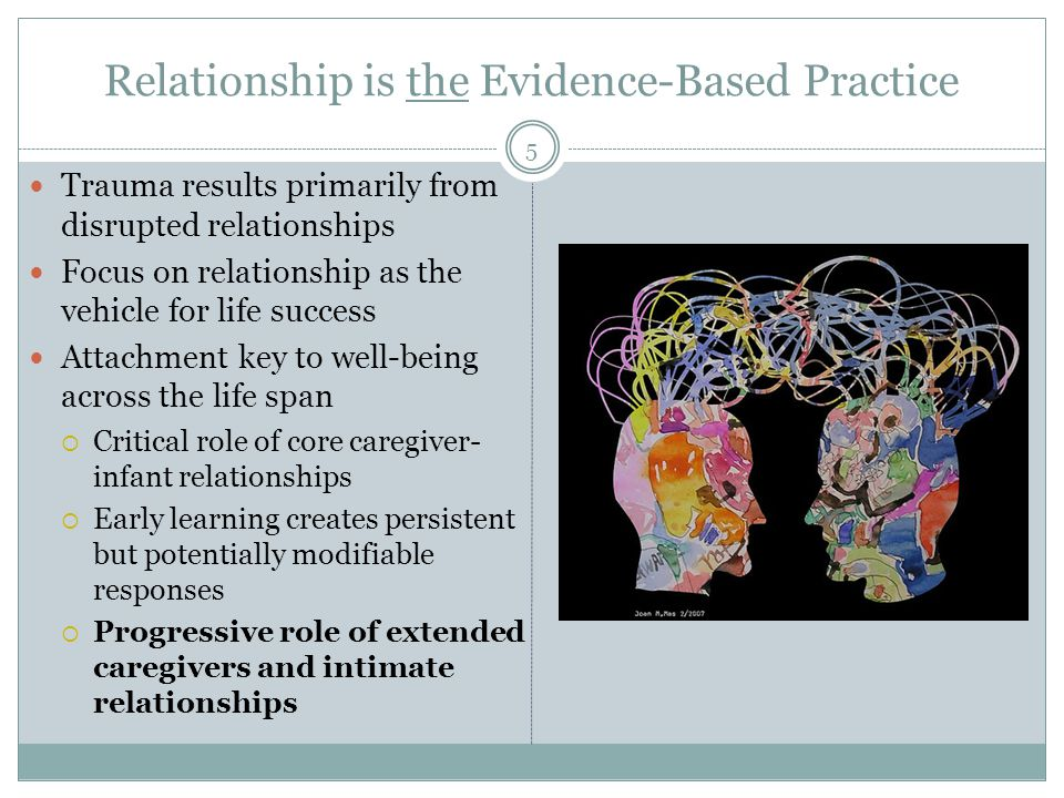 Relationship is the Evidence-Based Practice