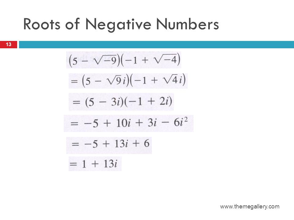 Roots of Negative Numbers