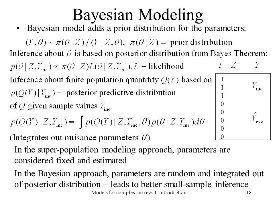 Models for complex surveys 1: introduction