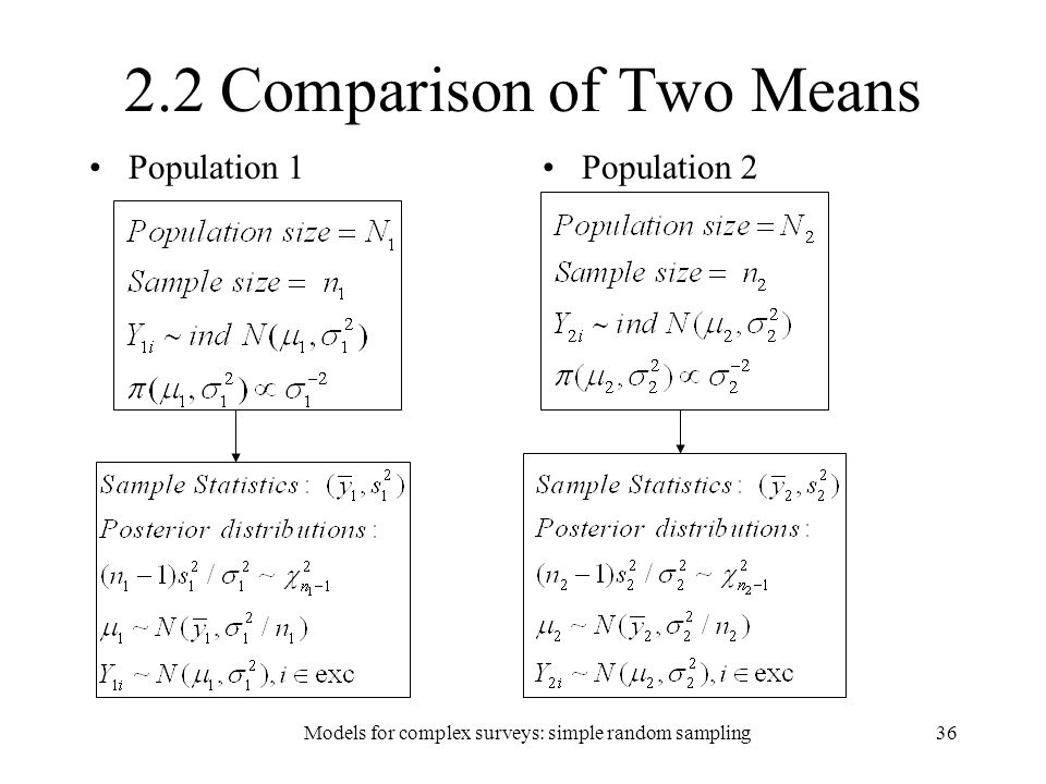 2.2 Comparison of Two Means