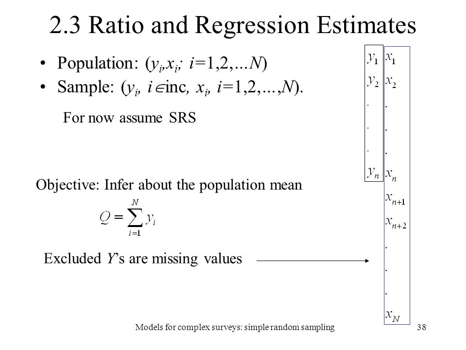 2.3 Ratio and Regression Estimates