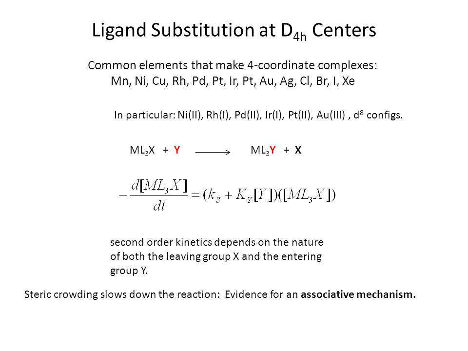 Ligand Substitution at D4h Centers