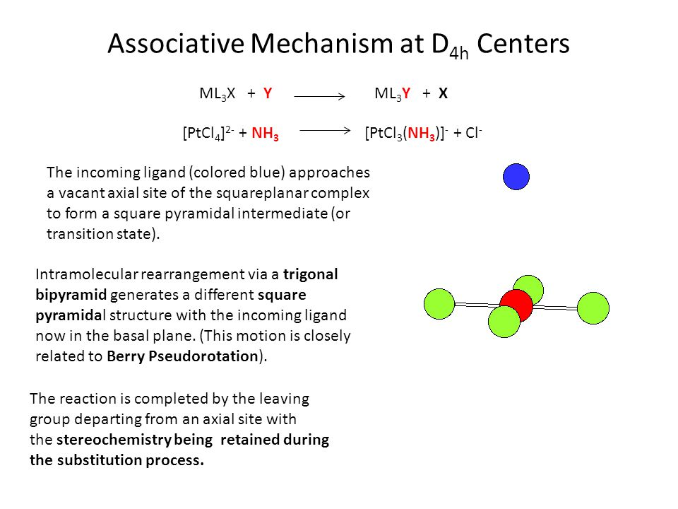 Associative Mechanism at D4h Centers
