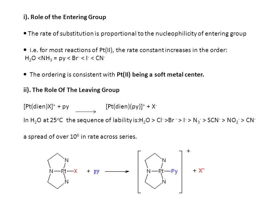 i). Role of the Entering Group