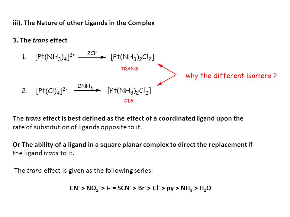 iii). The Nature of other Ligands in the Complex