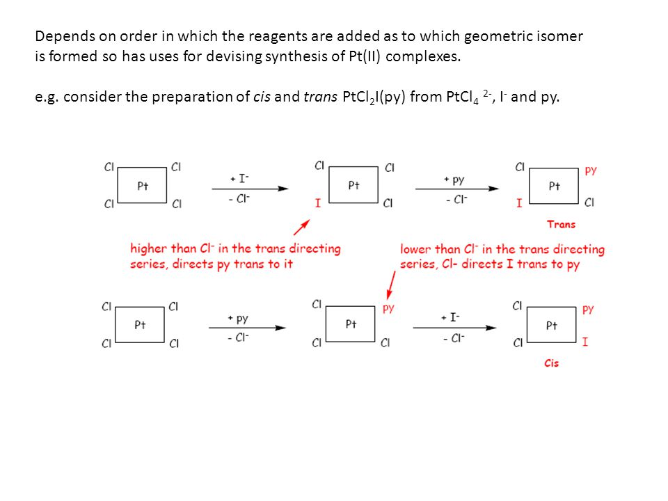Depends on order in which the reagents are added as to which geometric isomer