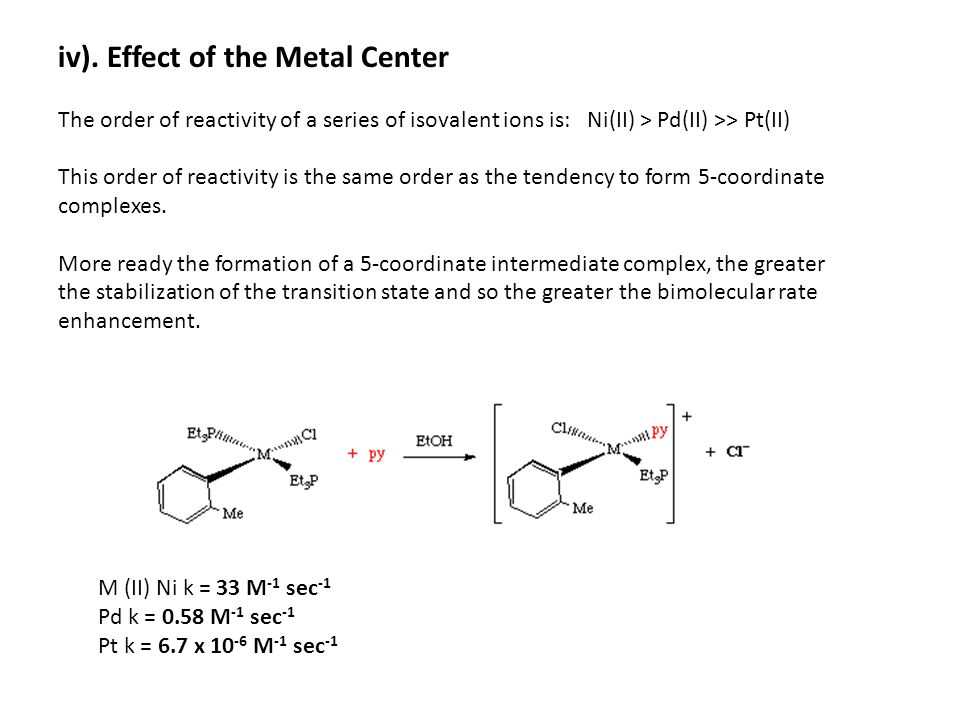 iv). Effect of the Metal Center