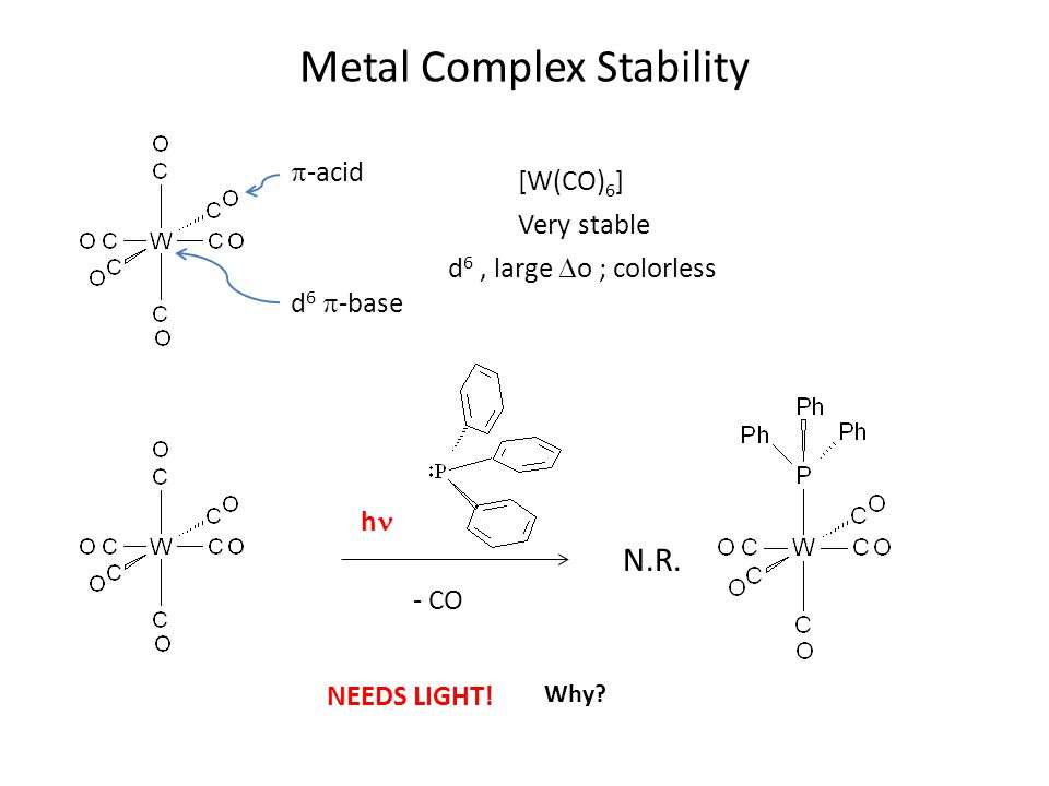 Metal Complex Stability