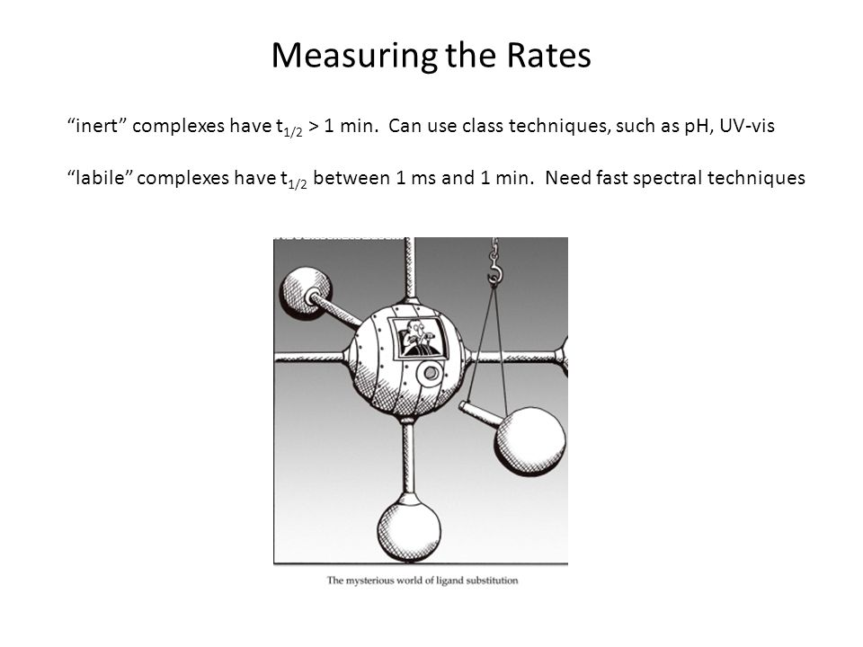 Measuring the Rates inert complexes have t1/2 > 1 min. Can use class techniques, such as pH, UV-vis.