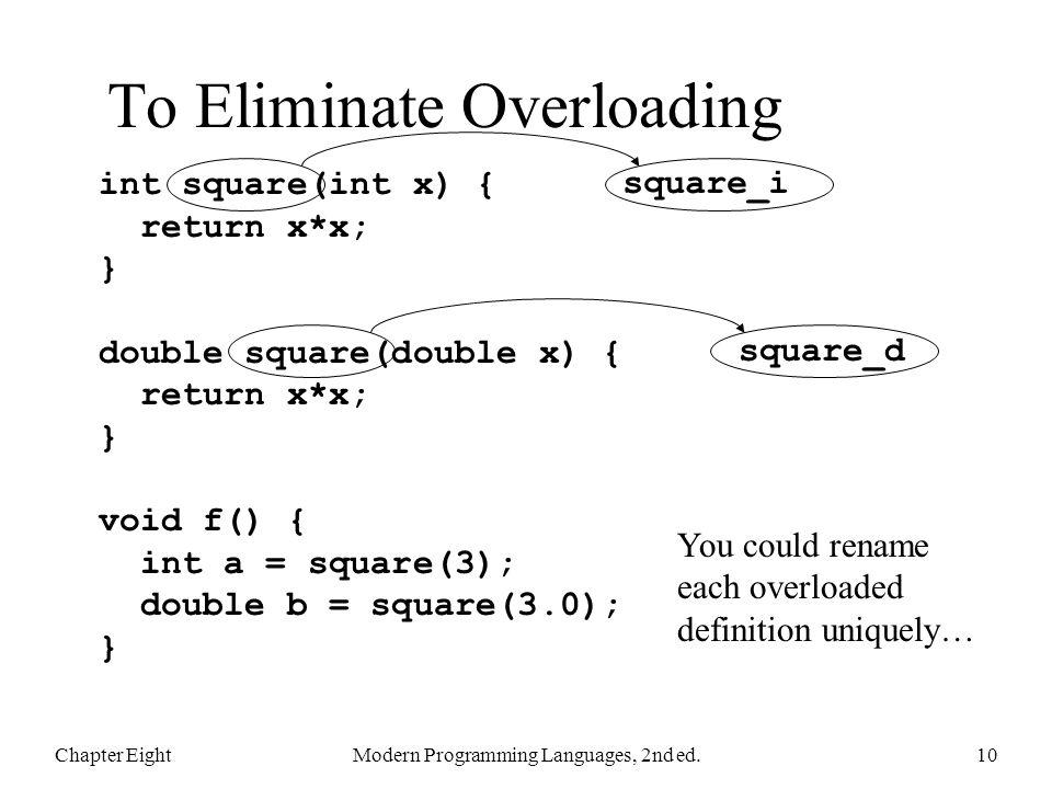 To Eliminate Overloading