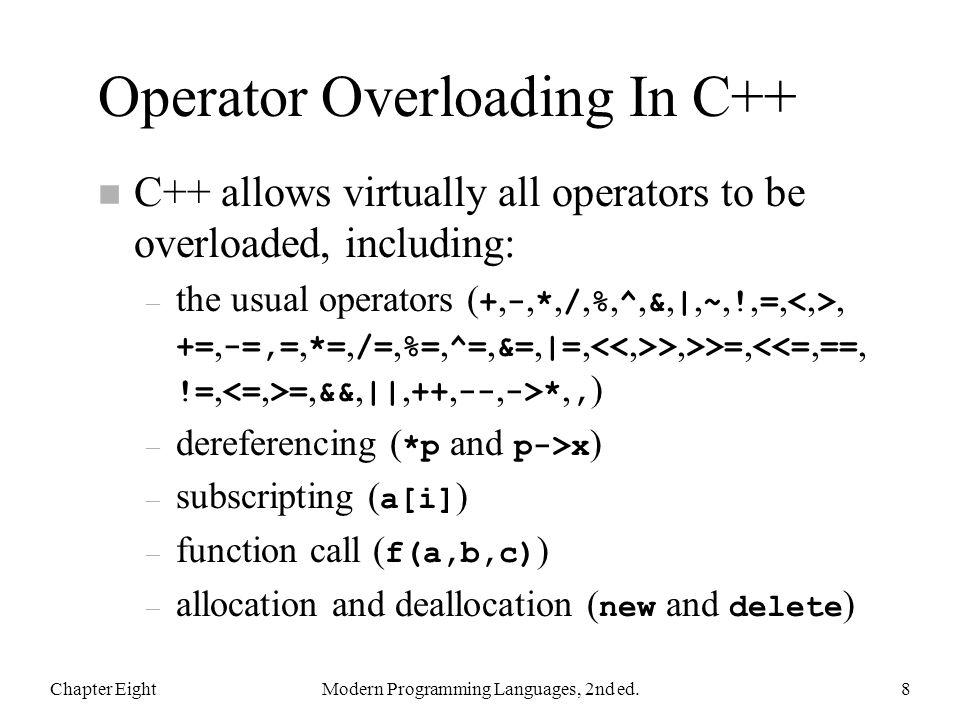 Operator Overloading In C++