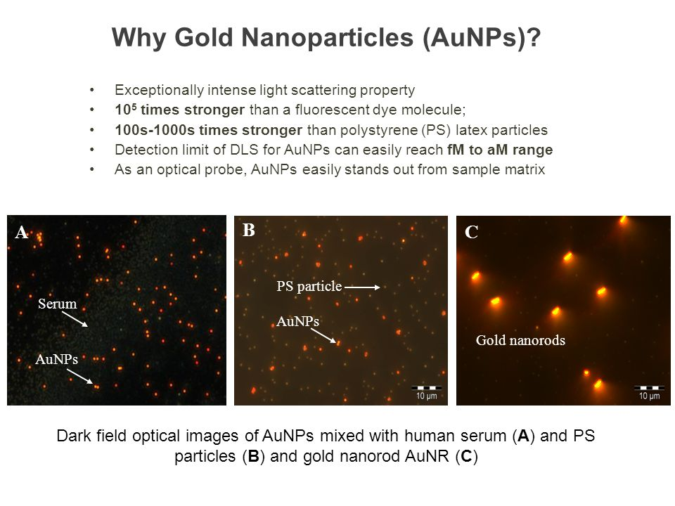 Why Gold Nanoparticles (AuNPs)