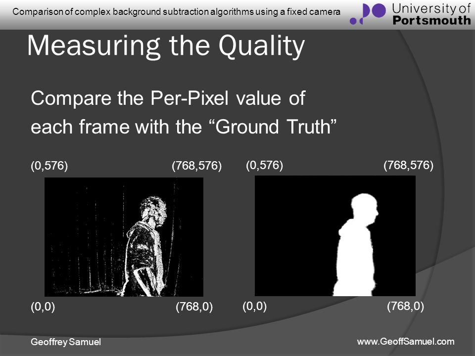 Measuring the Quality Compare the Per-Pixel value of each frame with the Ground Truth (0,576) (768,576)