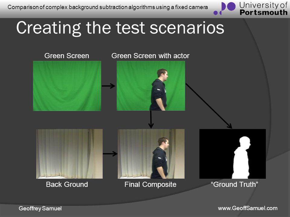 Creating the test scenarios