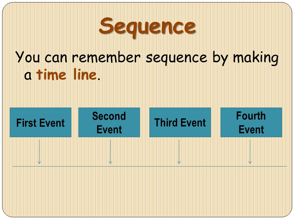 Sequence You can remember sequence by making a time line. First Event