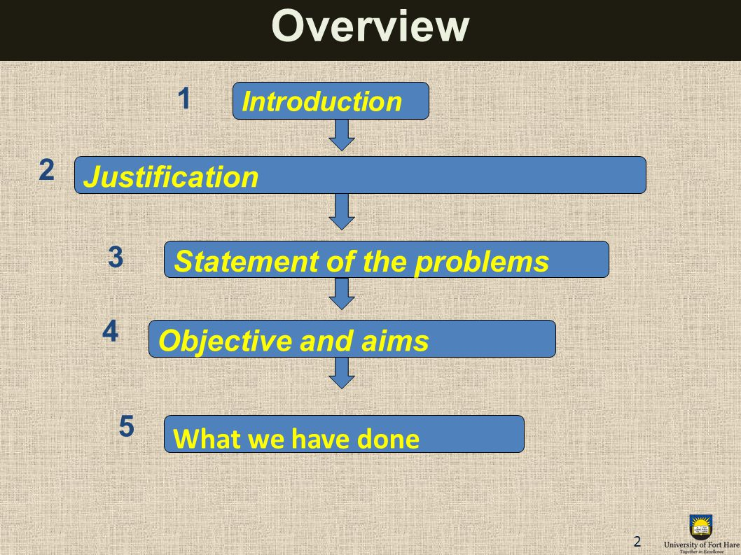Overview 1 2 Justification 3 Statement of the problems 4