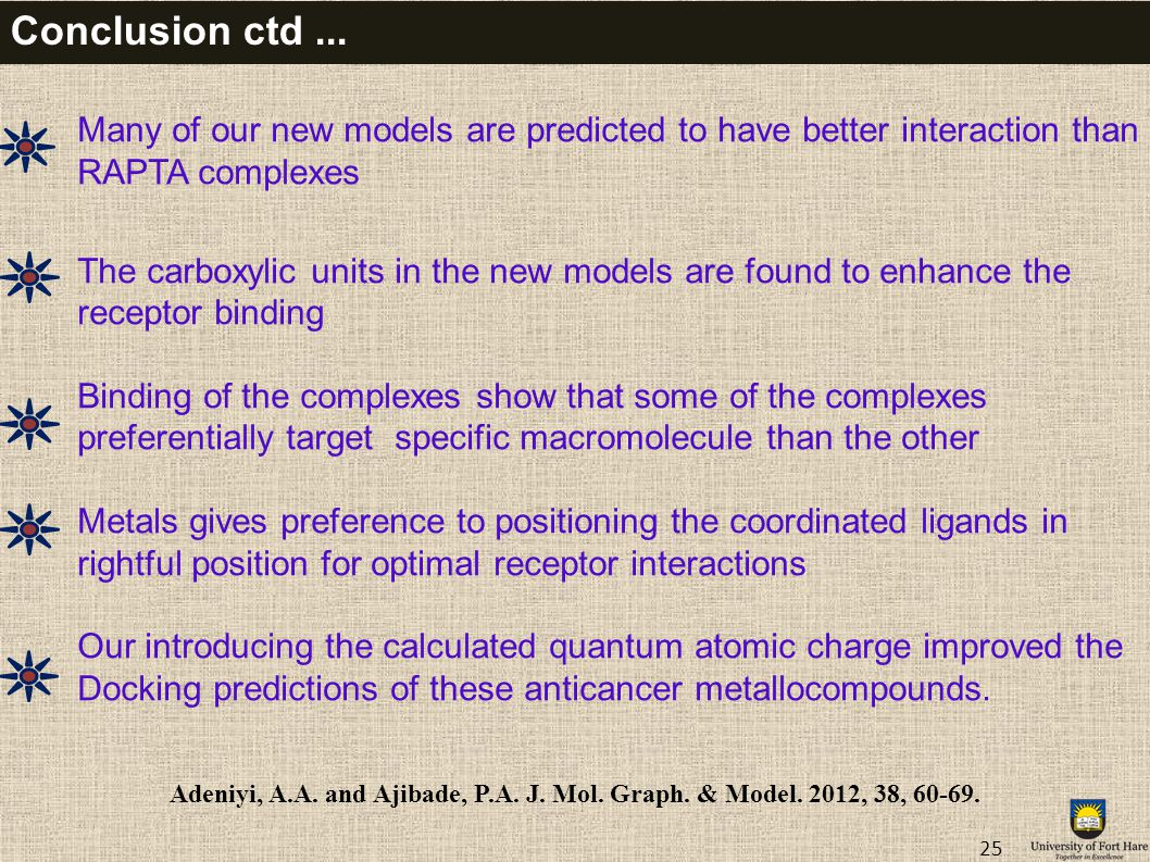 Conclusion ctd ... Many of our new models are predicted to have better interaction than. RAPTA complexes.