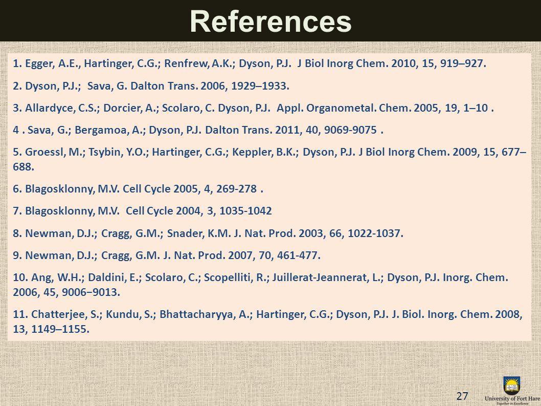 References 1. Egger, A.E., Hartinger, C.G.; Renfrew, A.K.; Dyson, P.J. J Biol Inorg Chem. 2010, 15, 919–927.