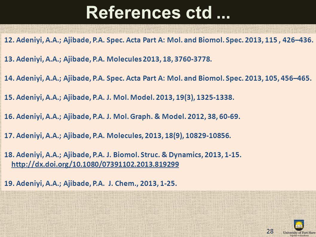 References ctd ... 12. Adeniyi, A.A.; Ajibade, P.A. Spec. Acta Part A: Mol. and Biomol. Spec. 2013, 115 , 426–436.