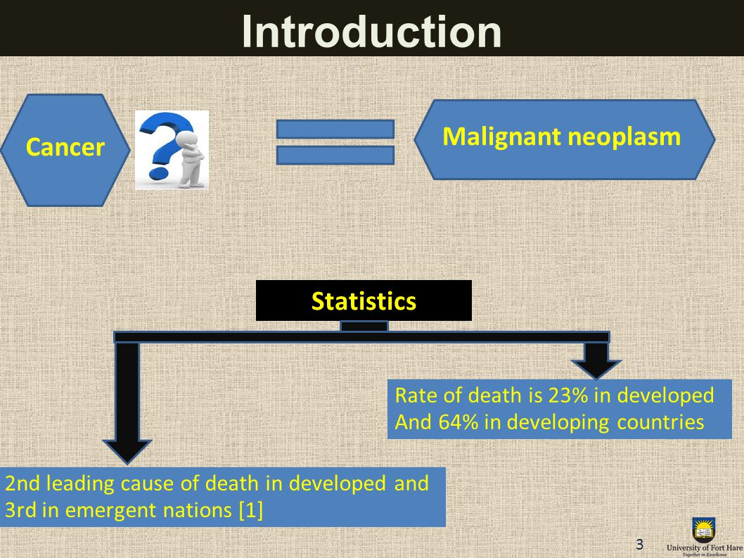 Introduction Malignant neoplasm Cancer Statistics