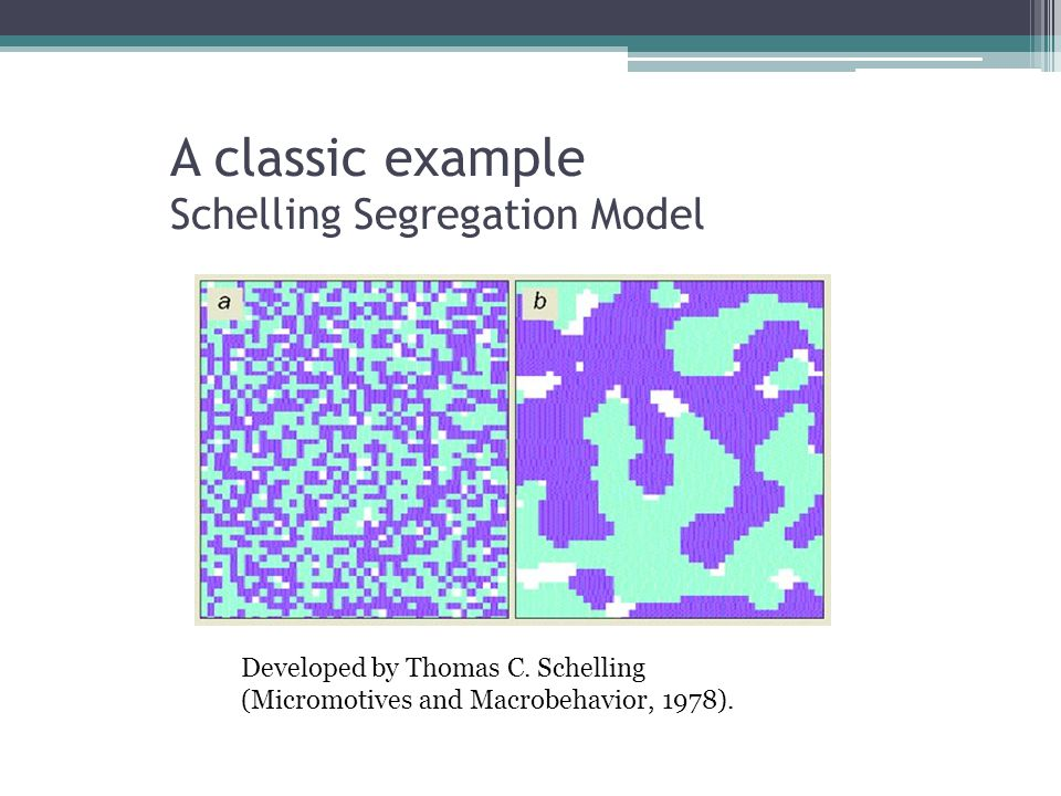 A classic example Schelling Segregation Model
