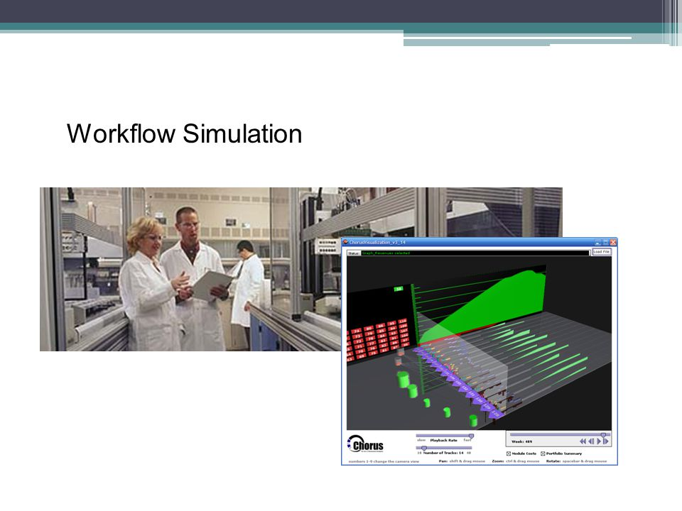 Workflow Simulation Eli Lilly R&D Workflow Simulation and Portfolio Scheduling