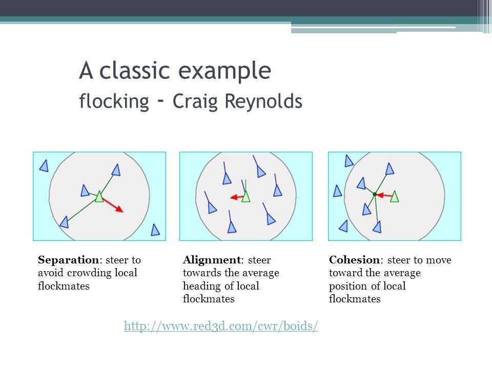 A classic example flocking - Craig Reynolds