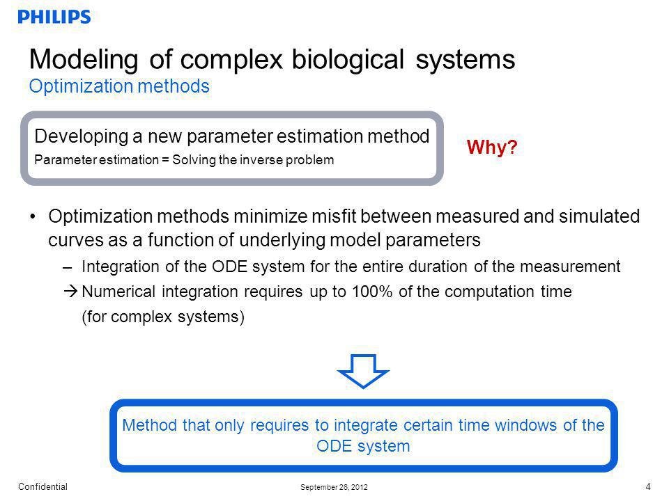 Modeling of complex biological systems Optimization methods