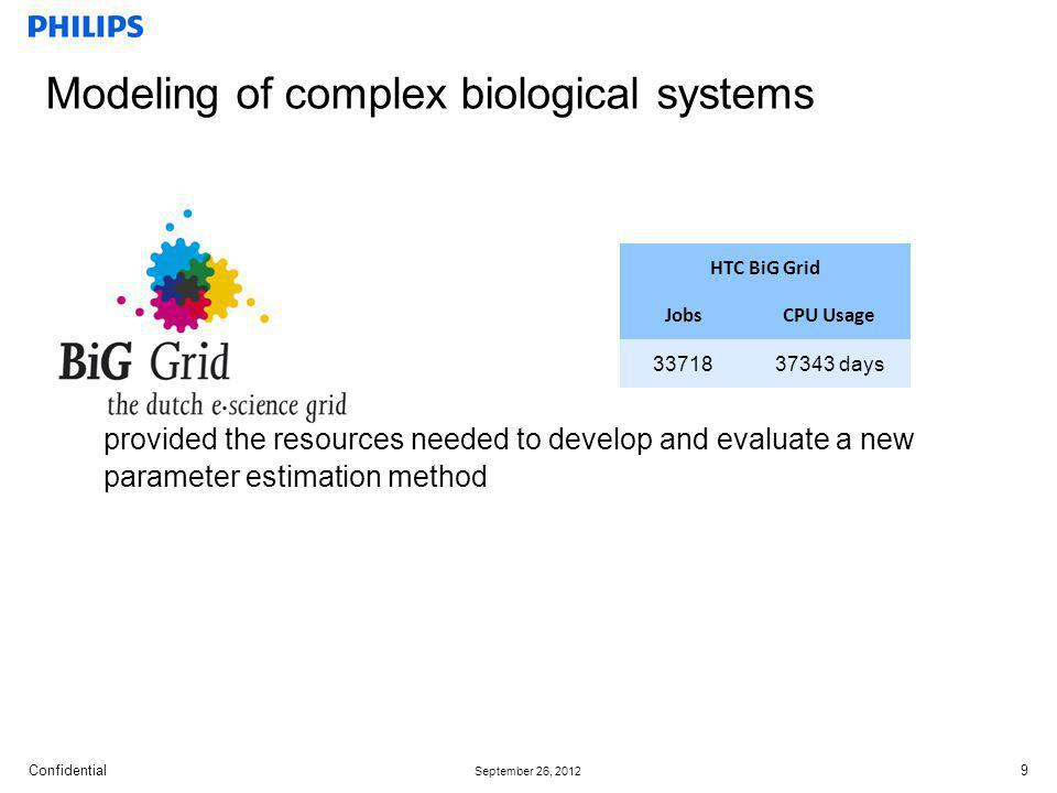 Modeling of complex biological systems