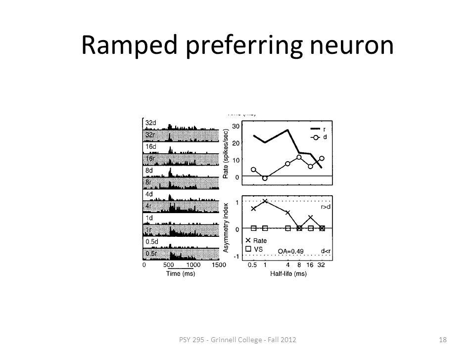 Ramped preferring neuron