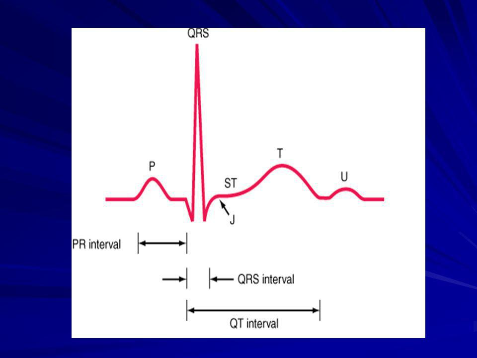 Talk about PR interval, U wave and J Junction