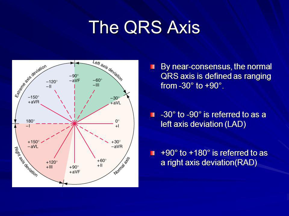 The QRS Axis By near-consensus, the normal QRS axis is defined as ranging from -30° to +90°.