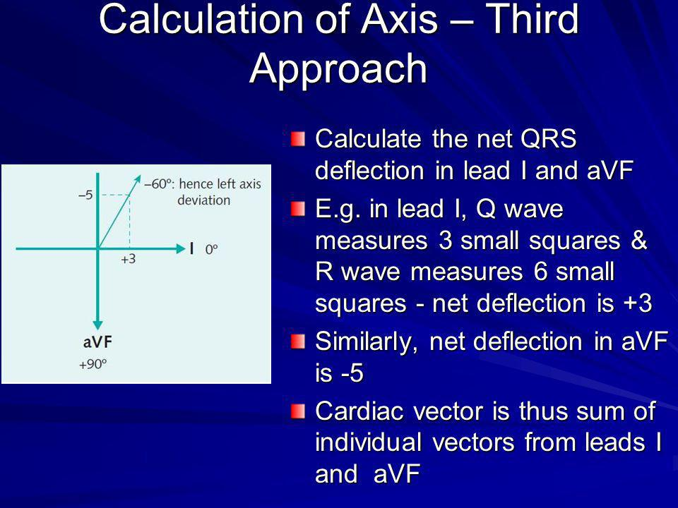 Calculation of Axis – Third Approach