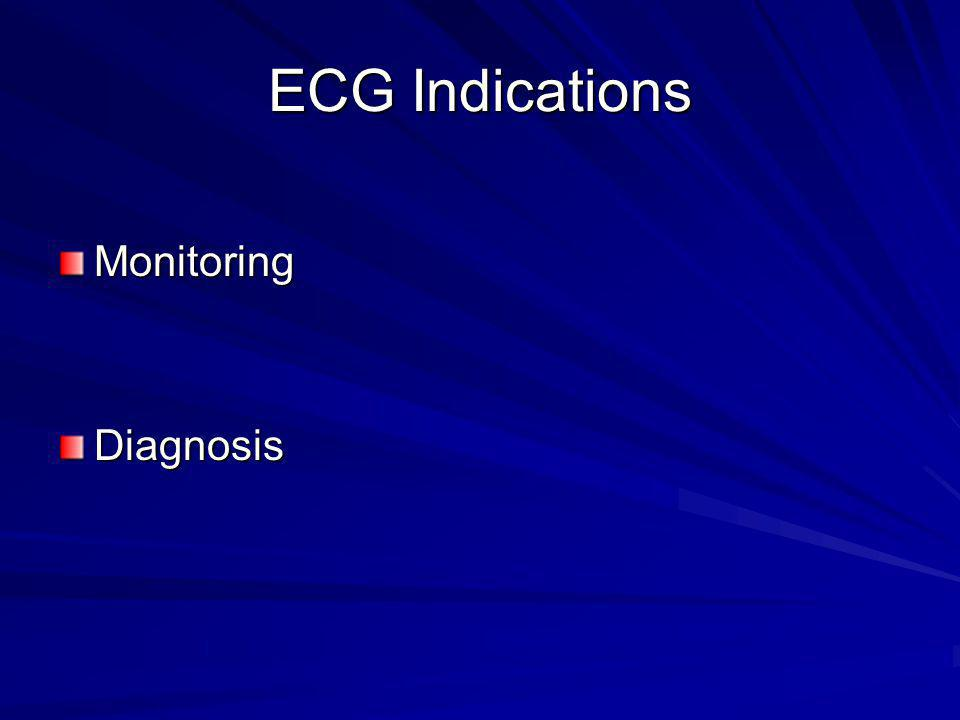ECG Indications Monitoring Diagnosis