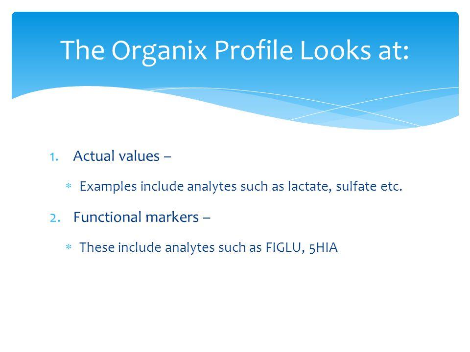 The Organix Profile Looks at: