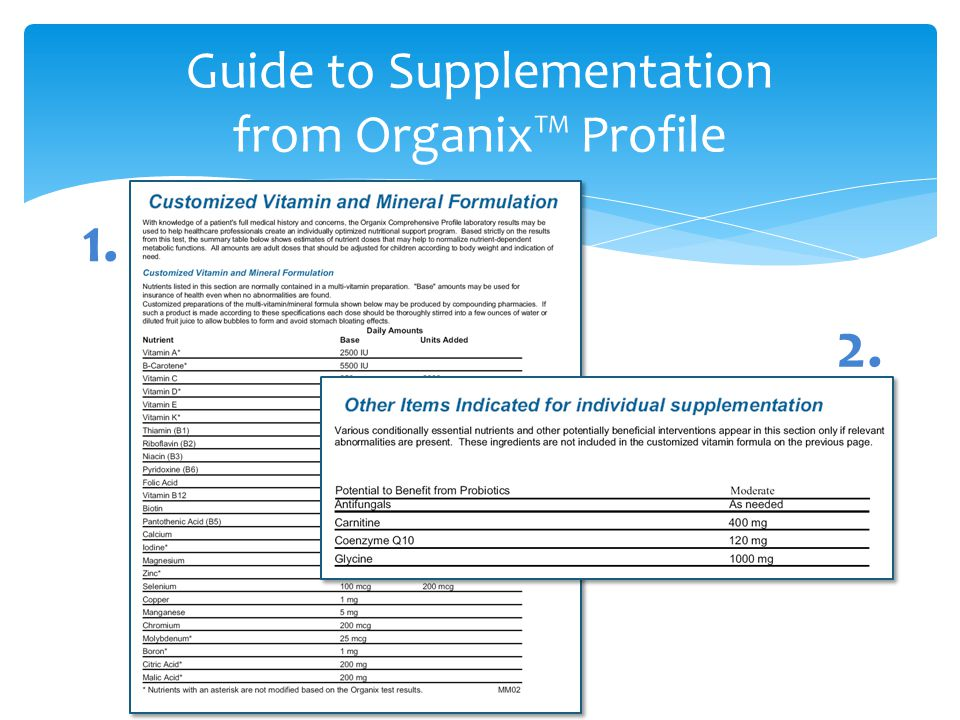Guide to Supplementation from Organix™ Profile