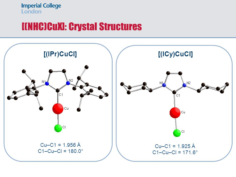 [(NHC)CuX]: Crystal Structures
