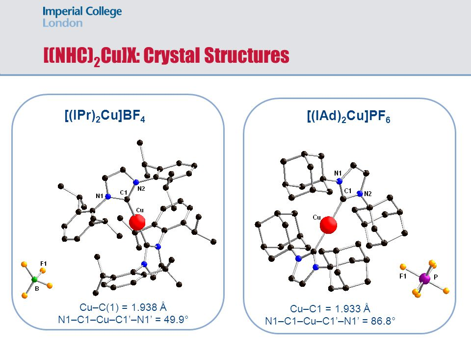 [(NHC)2Cu]X: Crystal Structures