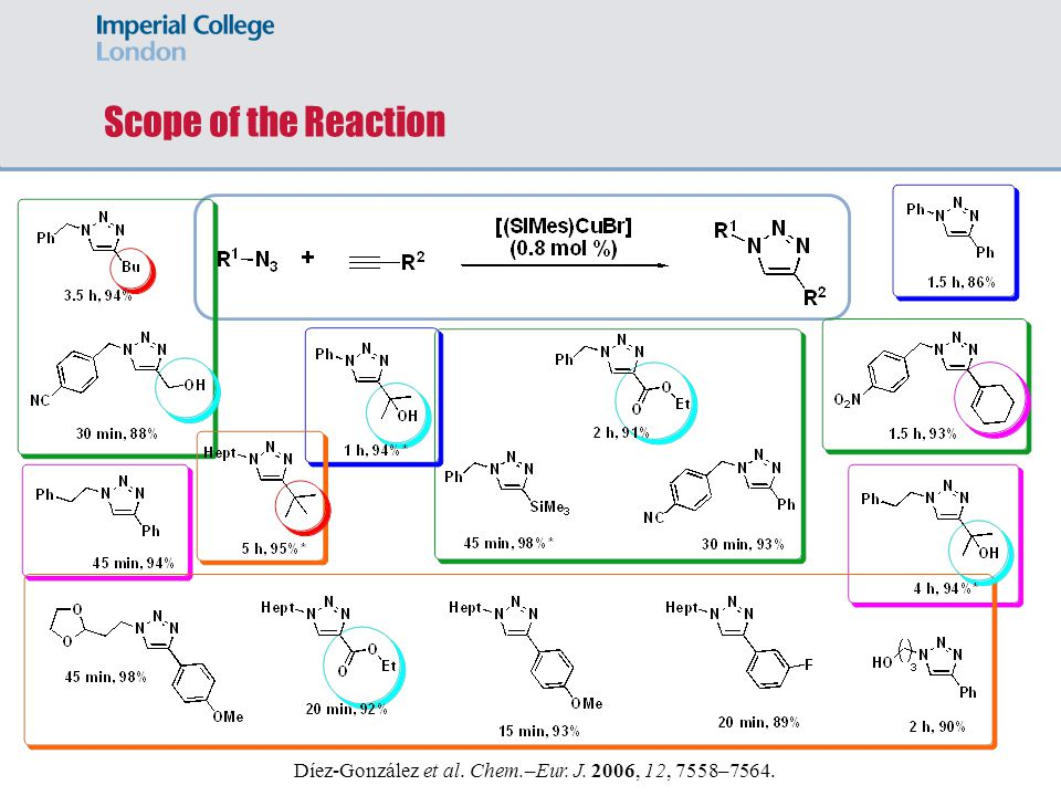 Scope of the Reaction Díez-González et al. Chem.–Eur. J. 2006, 12, 7558–7564. 36